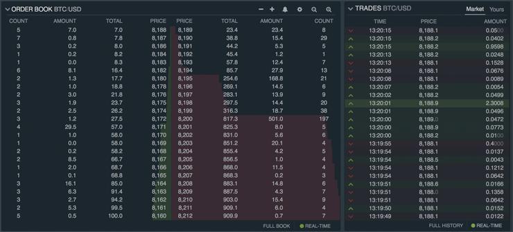 order-book-trader-btc